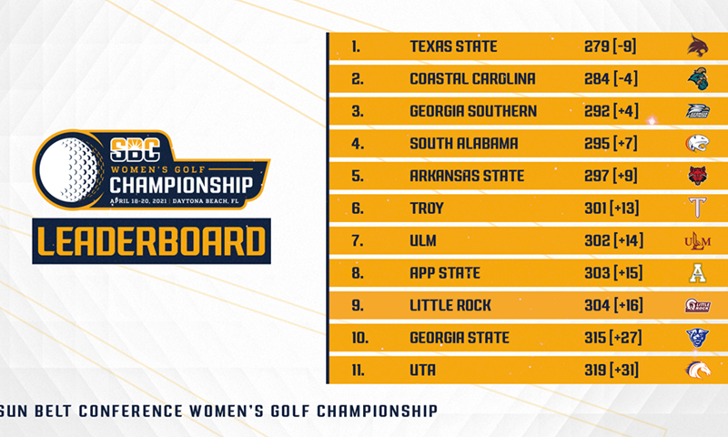 Texas State Paces Field Following Round 1 at SBC Women's Golf Championship
